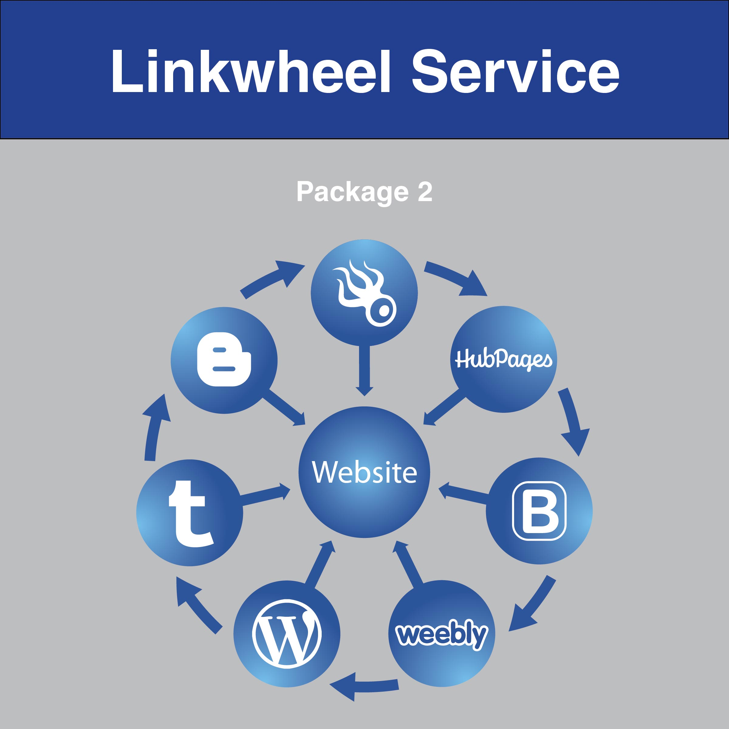 Linkwheel Services